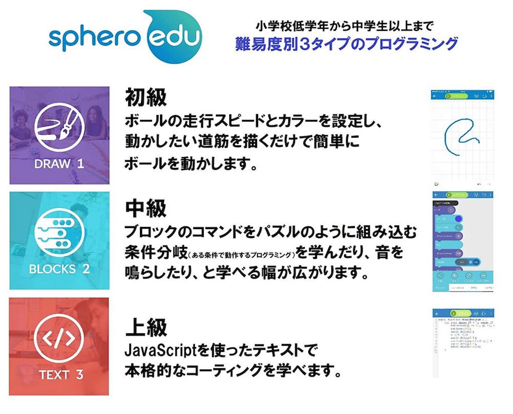 プログラミングロボット sphero 学習アプリ