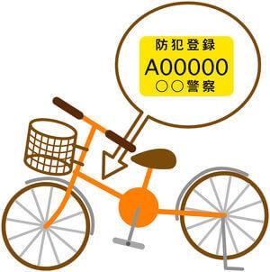 自転車 譲渡証明書 防犯登録解除