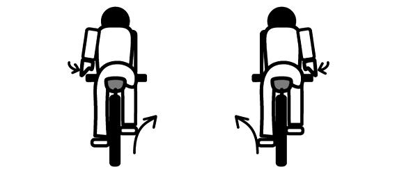 自転車 手信号 左右に寄る