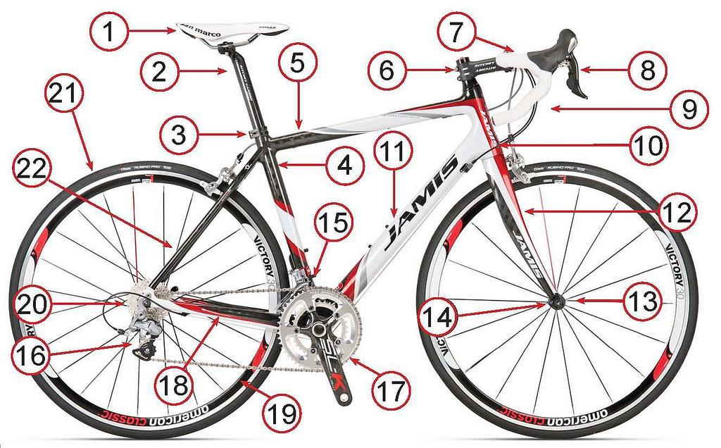 自転車 グリス 使い方
